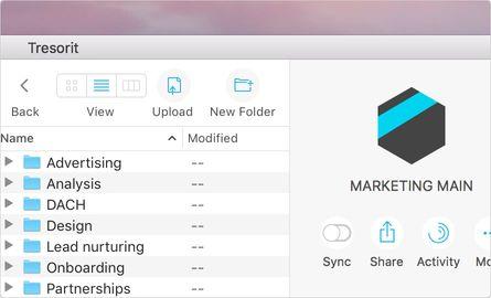 Tresorit 3.0 für Mac