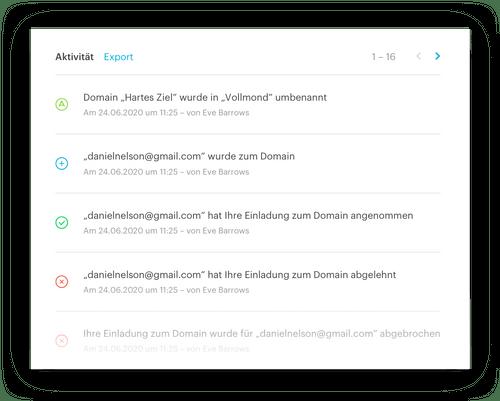 Verwalten Sie die Zugriffe und Aktivitäten Ihrer Nutzer von einem zentralen Ort aus