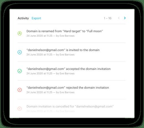 Gérez les accès et les activités des utilisateurs depuis un seul endroit