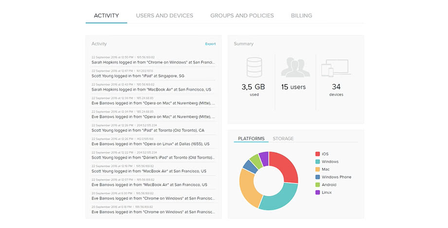 Keep track with the Admin dashboard